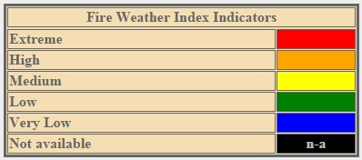 Fire Weather Index Indicators