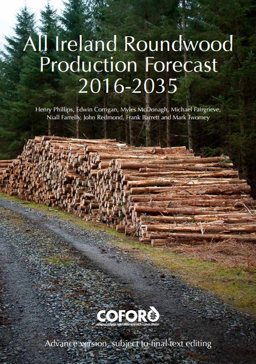 All Ireland Roundwood Production Forecast 2016-2035